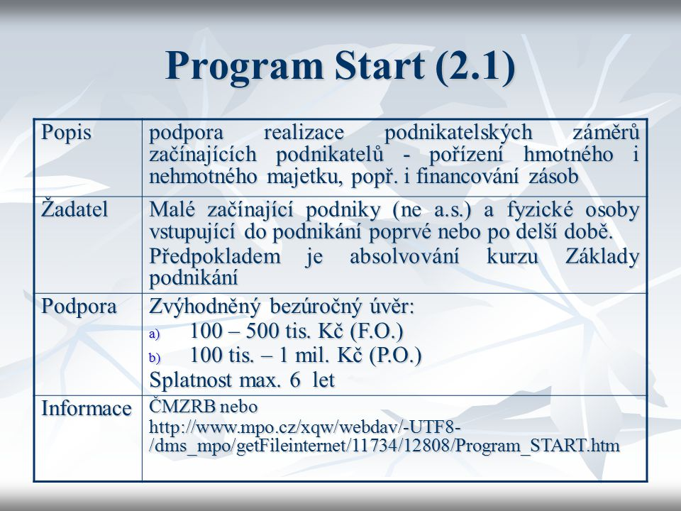 Program Start (2.1) Popis.