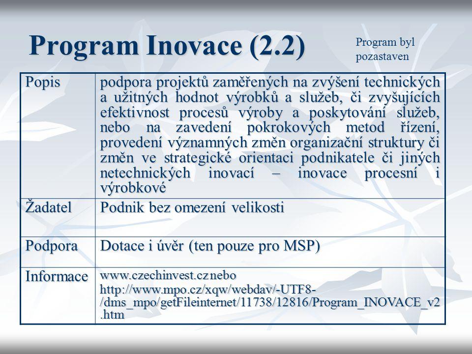 Program Inovace (2.2) Popis