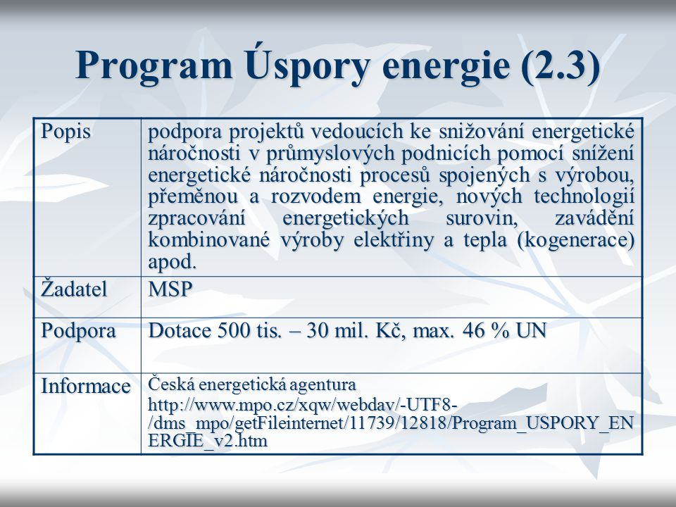 Program Úspory energie (2.3)