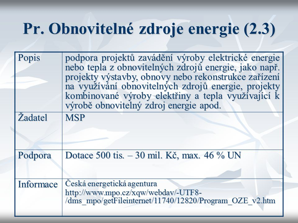 Pr. Obnovitelné zdroje energie (2.3)