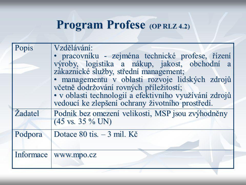 Program Profese (OP RLZ 4.2)