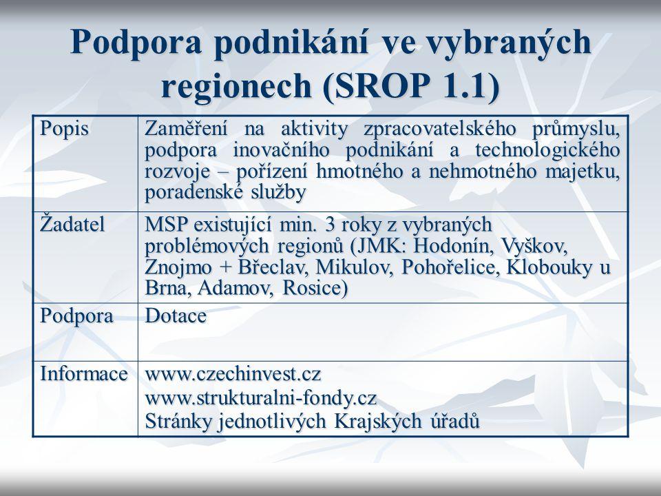 Podpora podnikání ve vybraných regionech (SROP 1.1)