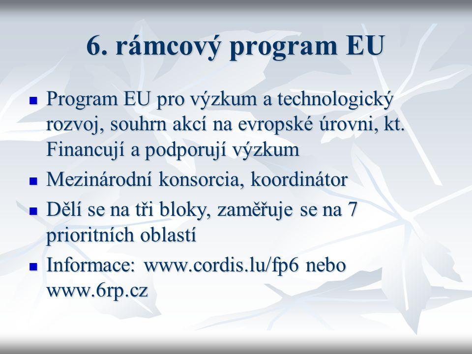 6. rámcový program EU Program EU pro výzkum a technologický rozvoj, souhrn akcí na evropské úrovni, kt. Financují a podporují výzkum.