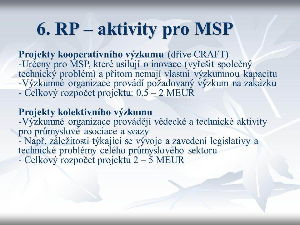6. RP – aktivity pro MSP Projekty kooperativního výzkumu (dříve CRAFT)