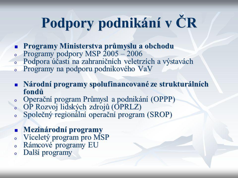 Podpory podnikání v ČR Programy Ministerstva průmyslu a obchodu