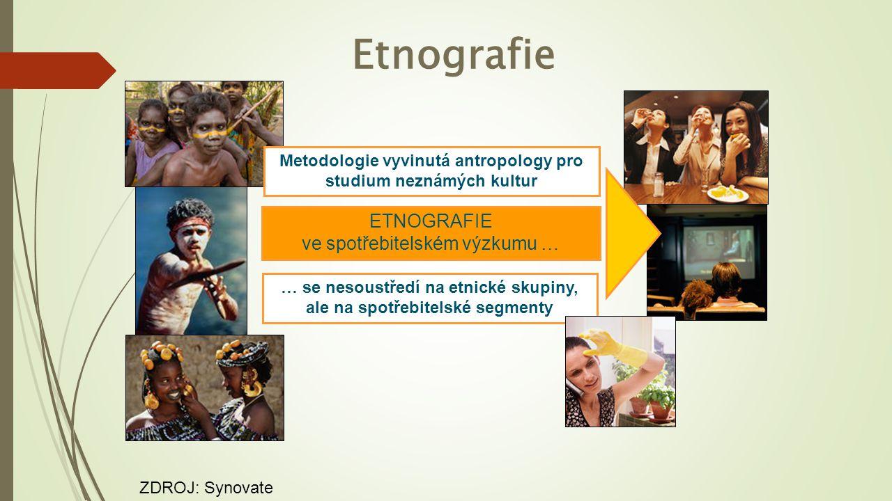 Etnografie ETNOGRAFIE ve spotřebitelském výzkumu …