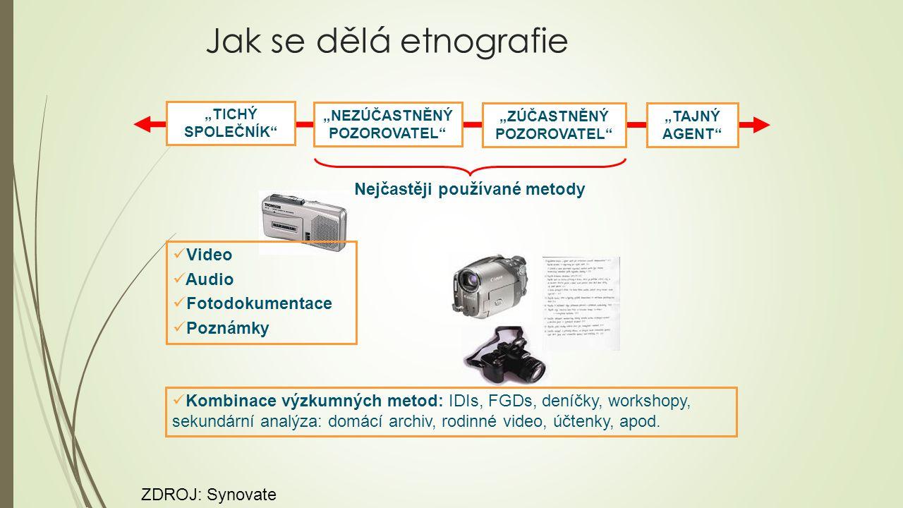 Jak se dělá etnografie Nejčastěji používané metody Video Audio