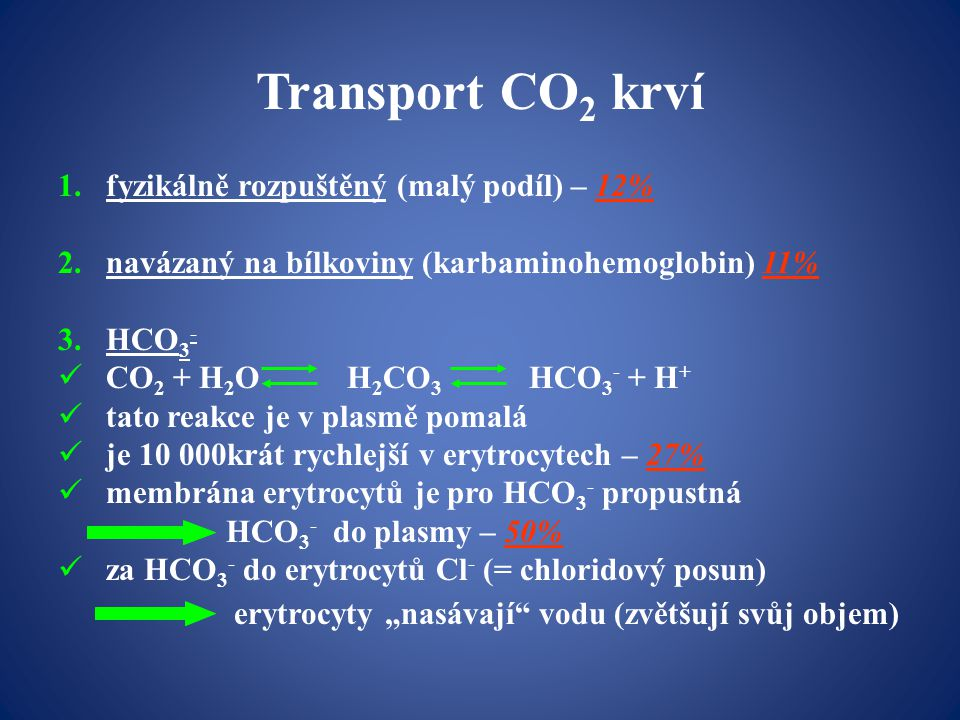 Transport CO2 krví fyzikálně rozpuštěný (malý podíl) – 12%