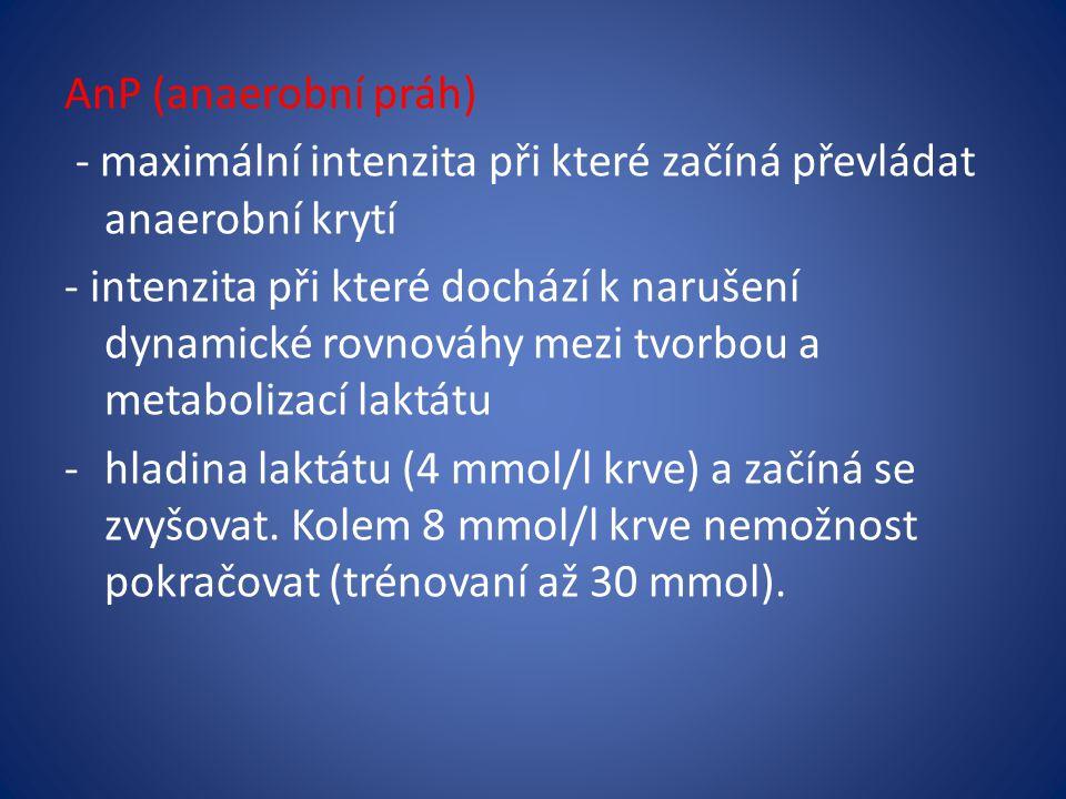 AnP (anaerobní práh) - maximální intenzita při které začíná převládat anaerobní krytí.