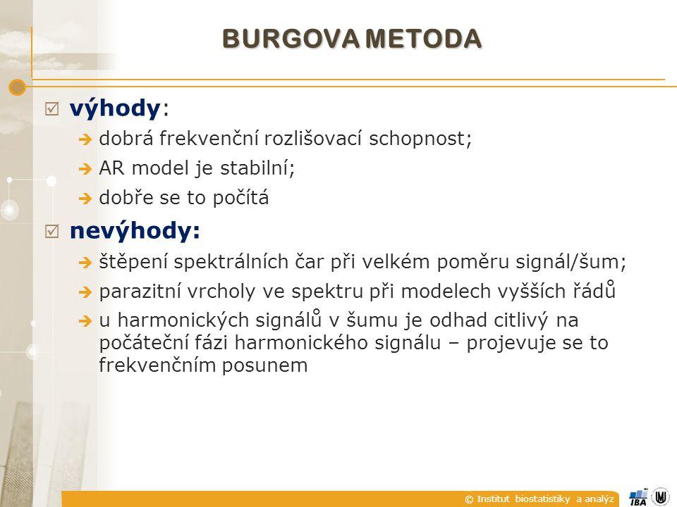 burgova metoda výhody: nevýhody: