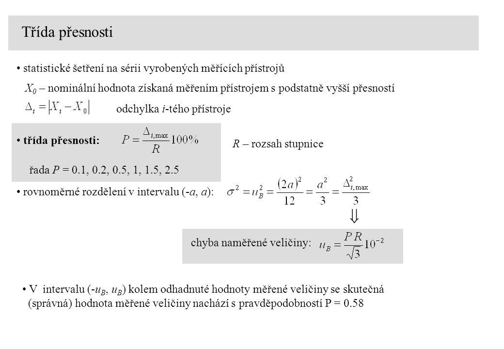 Třída přesnosti statistické šetření na sérii vyrobených měřících přístrojů.