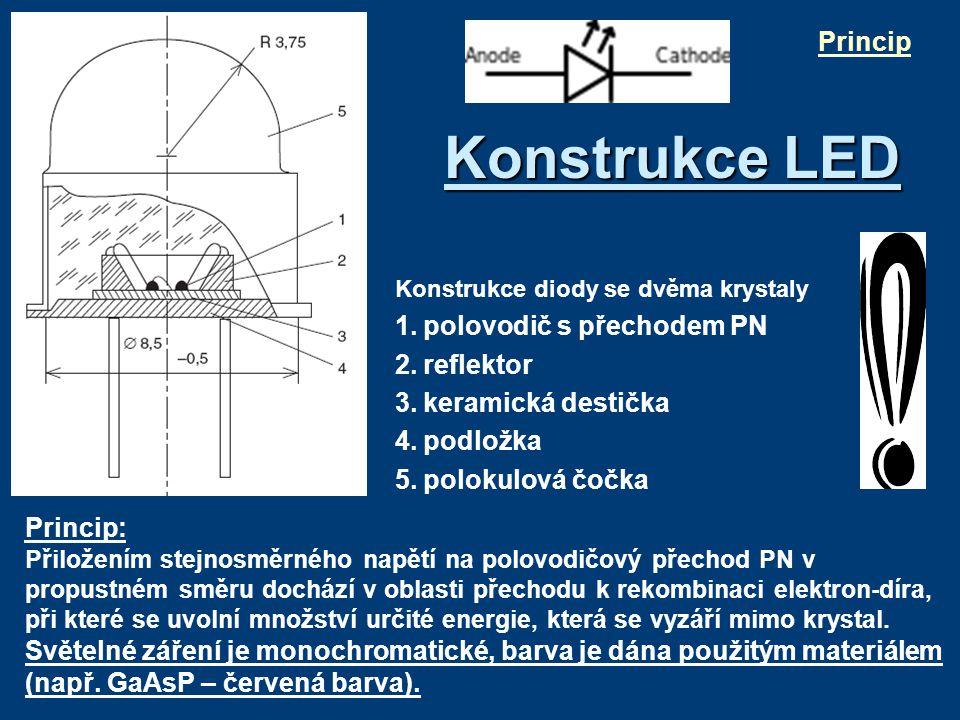 Konstrukce LED Princip 1. polovodič s přechodem PN 2. reflektor