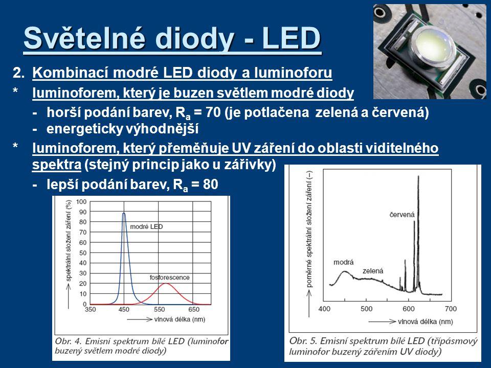 Světelné diody - LED 2. Kombinací modré LED diody a luminoforu