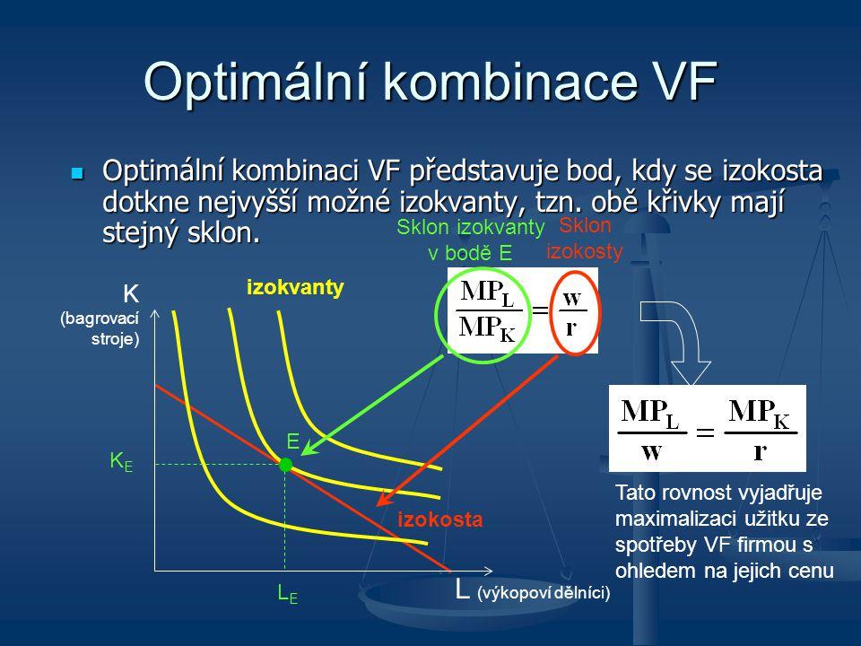 Optimální kombinace VF