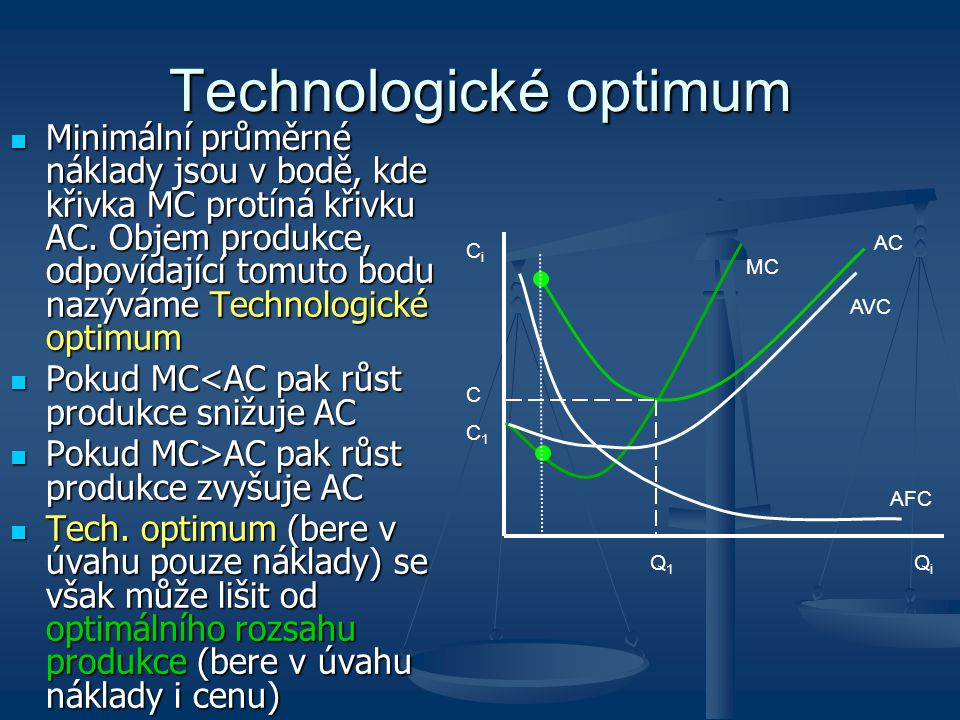 Technologické optimum