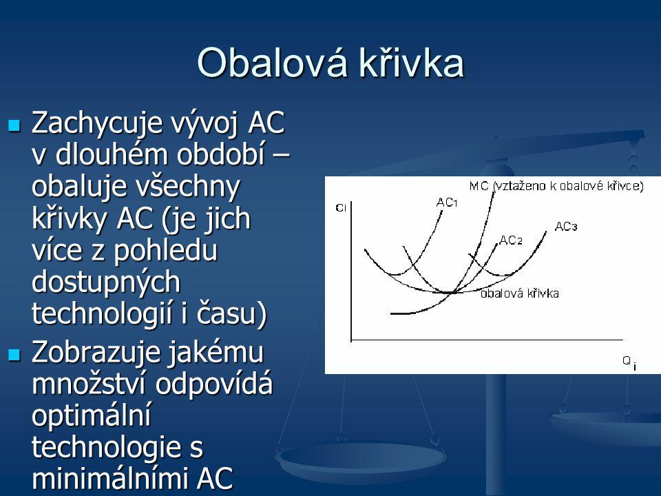 Obalová křivka Zachycuje vývoj AC v dlouhém období – obaluje všechny křivky AC (je jich více z pohledu dostupných technologií i času)