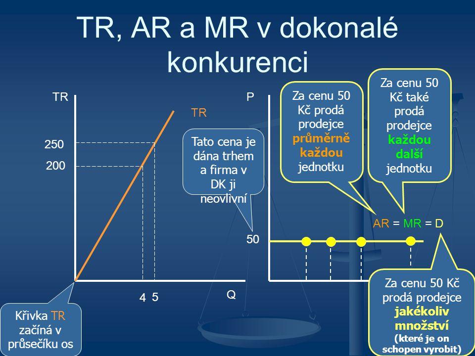 TR, AR a MR v dokonalé konkurenci