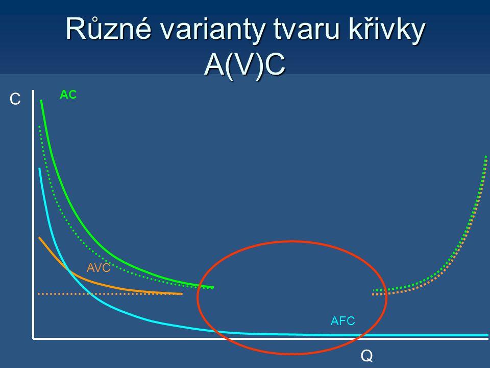 Různé varianty tvaru křivky A(V)C