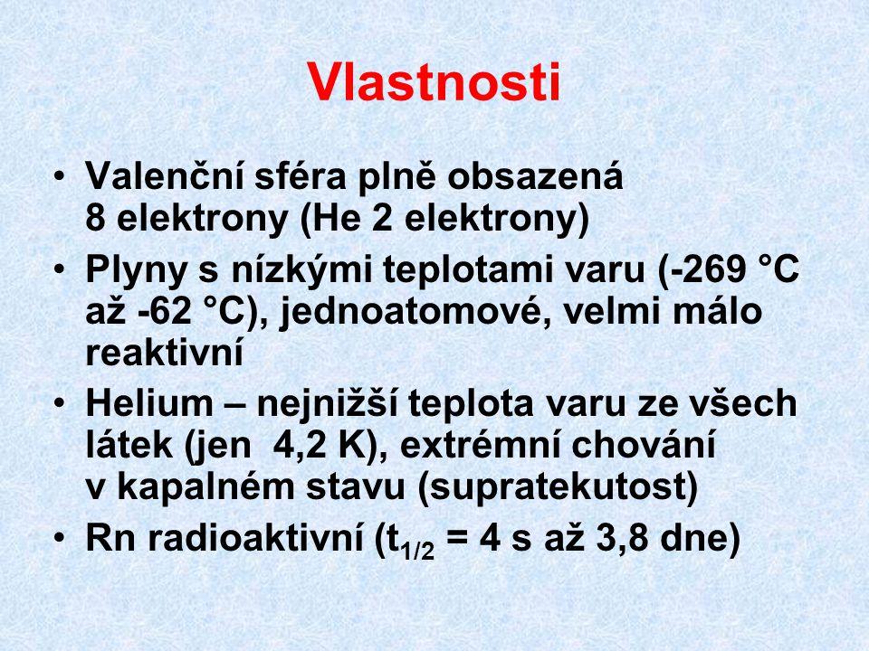 Vlastnosti Valenční sféra plně obsazená 8 elektrony (He 2 elektrony)