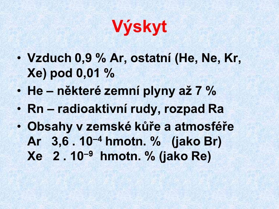 Výskyt Vzduch 0,9 % Ar, ostatní (He, Ne, Kr, Xe) pod 0,01 %