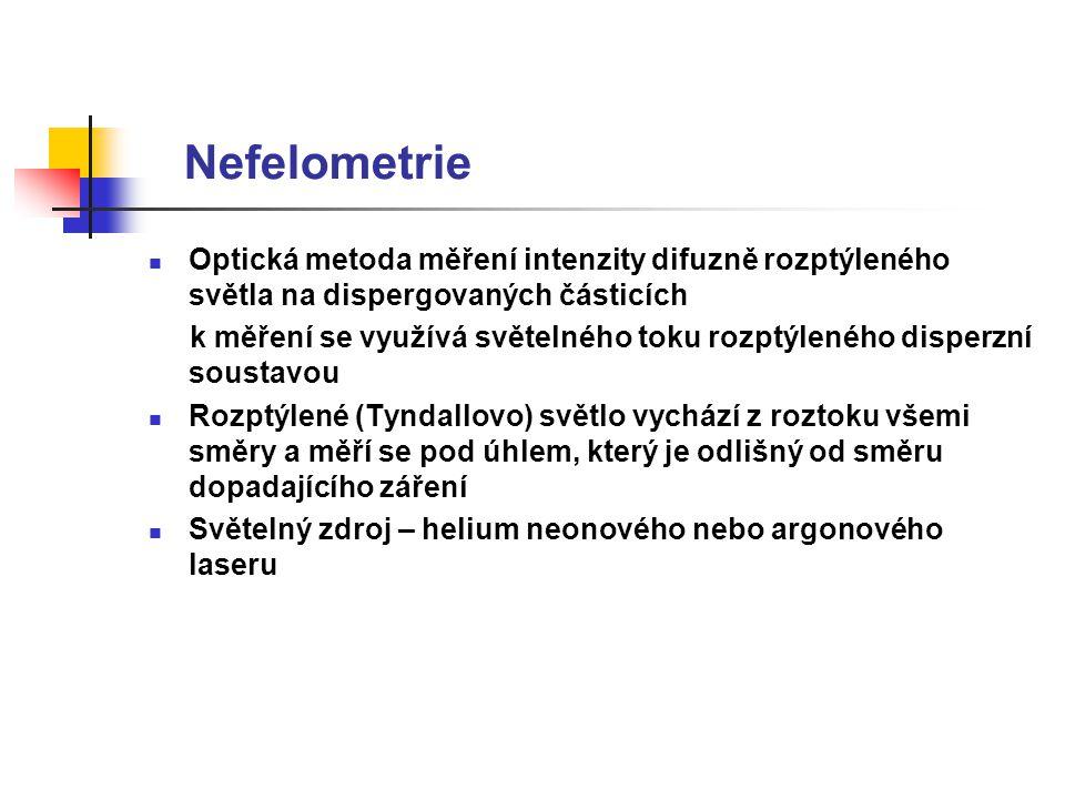 Nefelometrie Optická metoda měření intenzity difuzně rozptýleného světla na dispergovaných částicích.