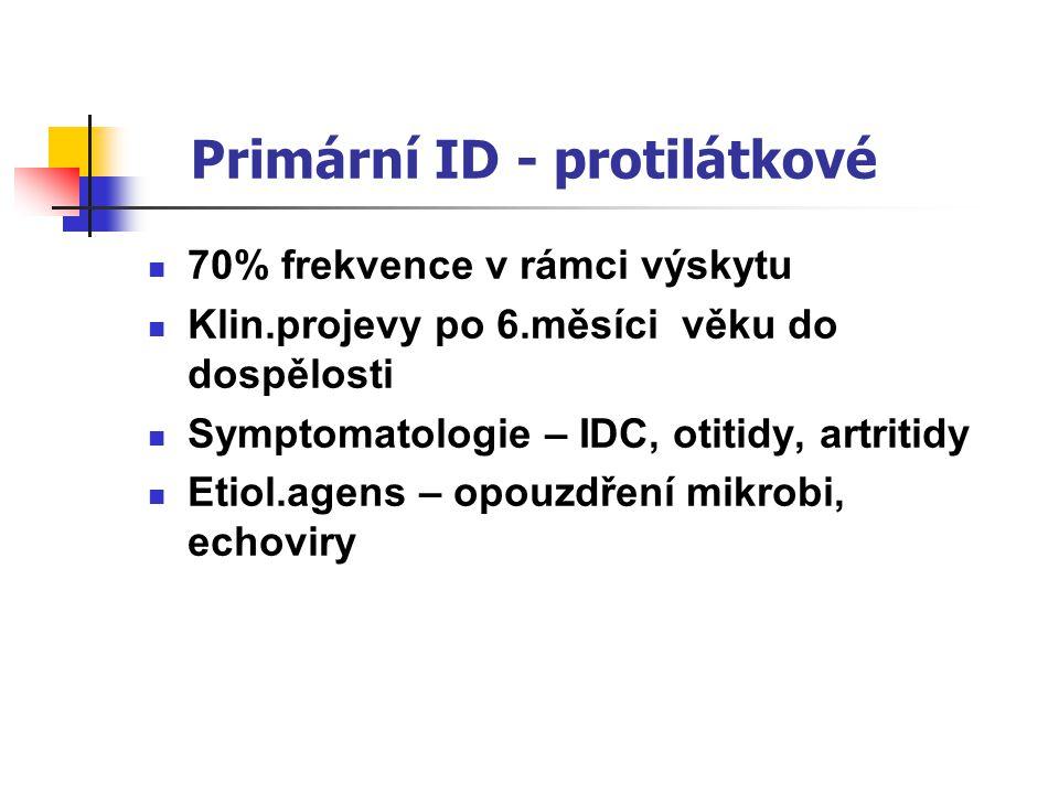 Primární ID - protilátkové