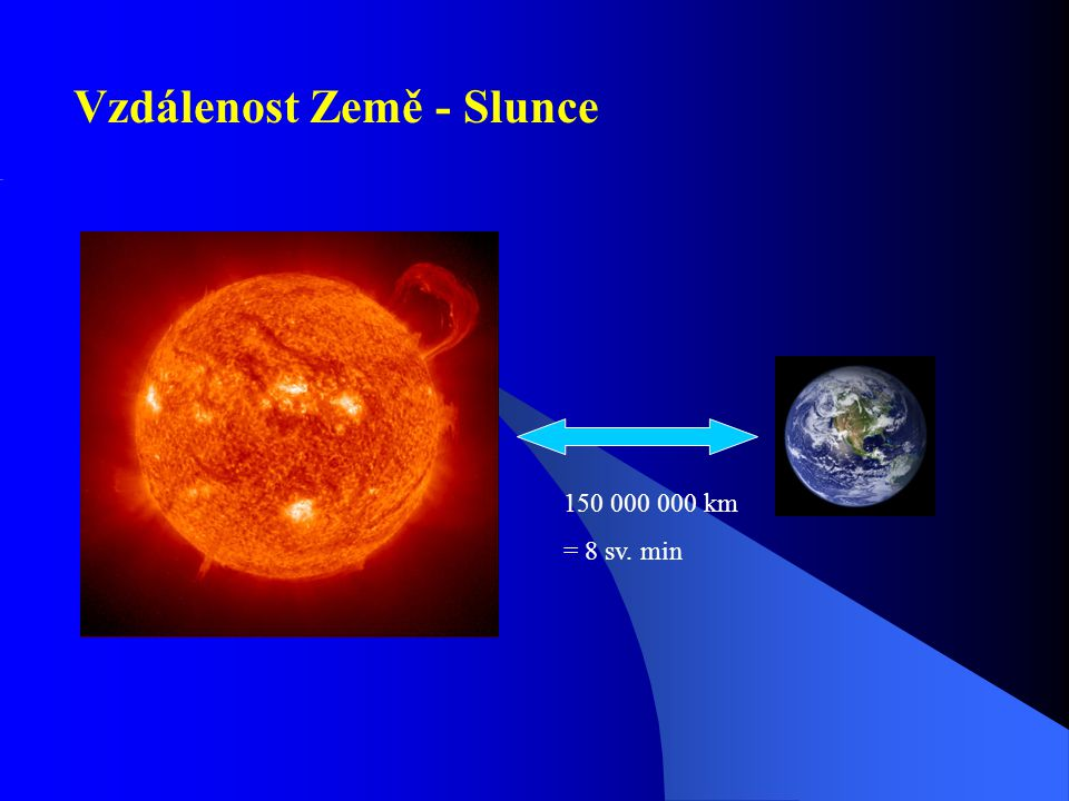 Vzdálenost Země - Slunce