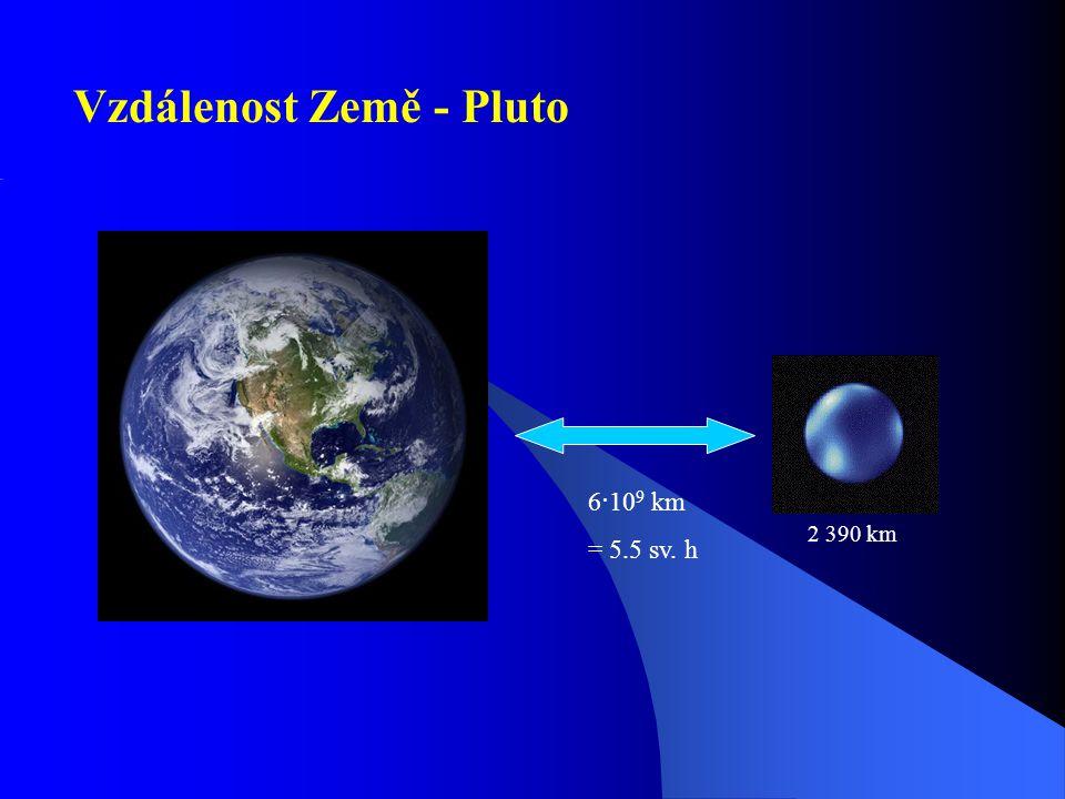 Vzdálenost Země - Pluto