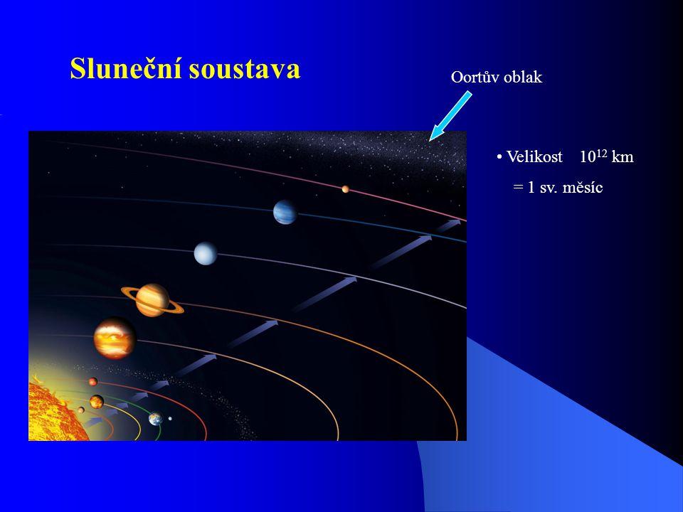 Sluneční soustava Oortův oblak Velikost 1012 km = 1 sv. měsíc