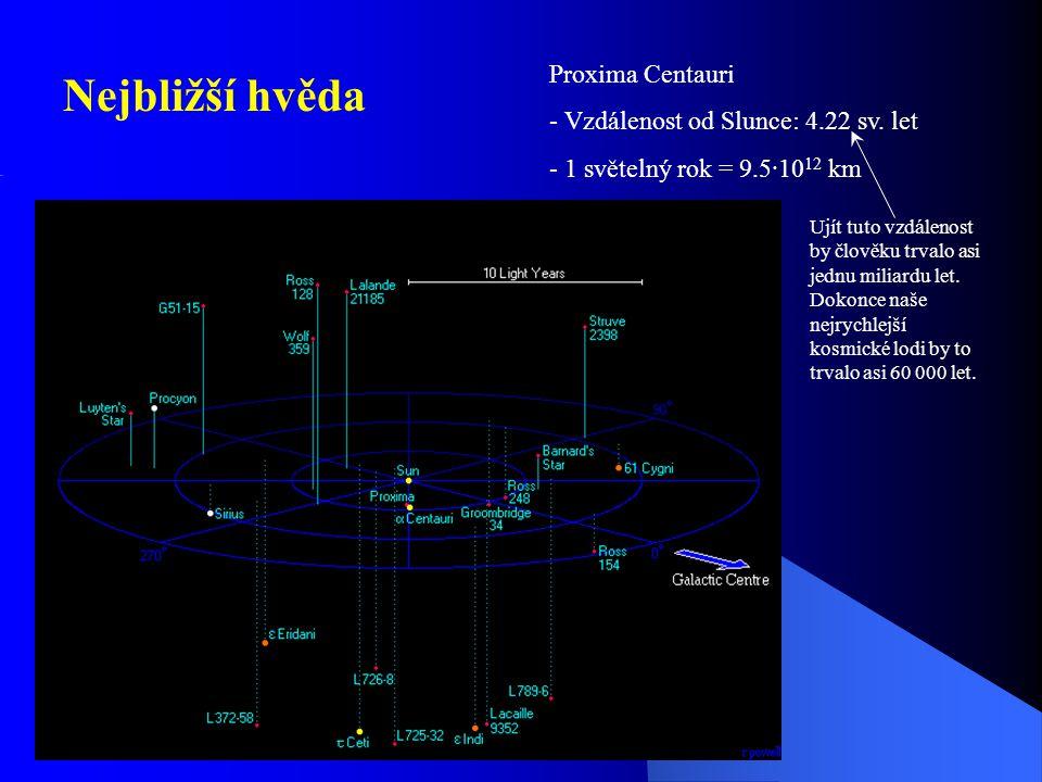 Nejbližší hvěda Proxima Centauri Vzdálenost od Slunce: 4.22 sv. let
