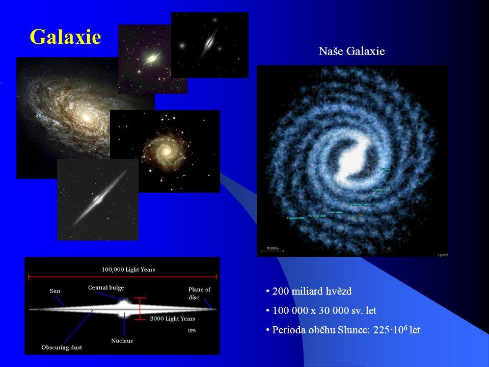 Galaxie Naše Galaxie 200 miliard hvězd 100 000 x 30 000 sv. let