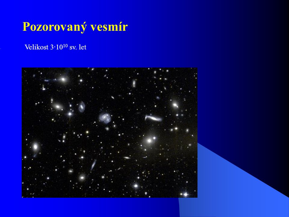 Pozorovaný vesmír Velikost 3·1010 sv. let