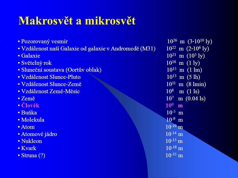 Makrosvět a mikrosvět Pozorovaný vesmír 1026 m (31010 ly)