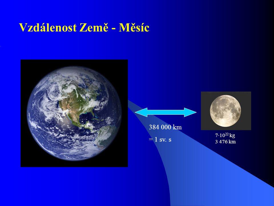 Vzdálenost Země - Měsíc