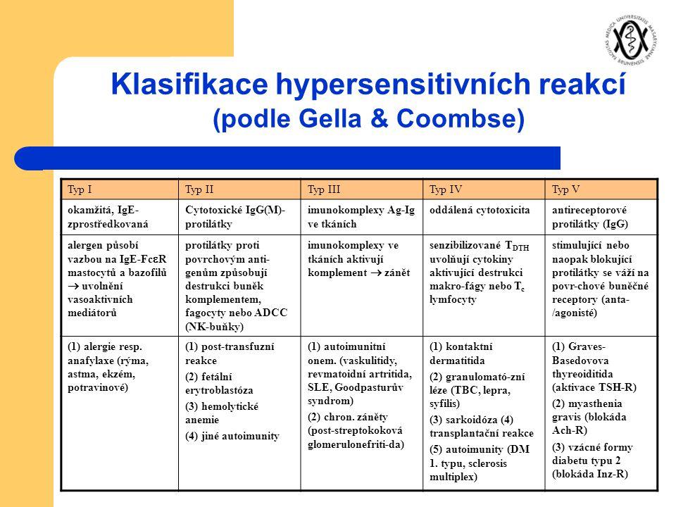 Klasifikace hypersensitivních reakcí (podle Gella & Coombse)