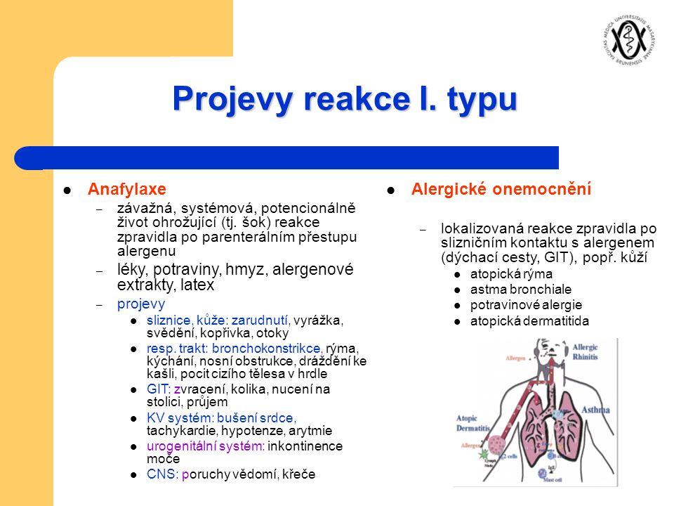Projevy reakce I. typu Anafylaxe Alergické onemocnění