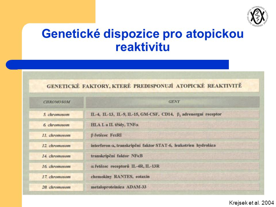 Genetické dispozice pro atopickou reaktivitu