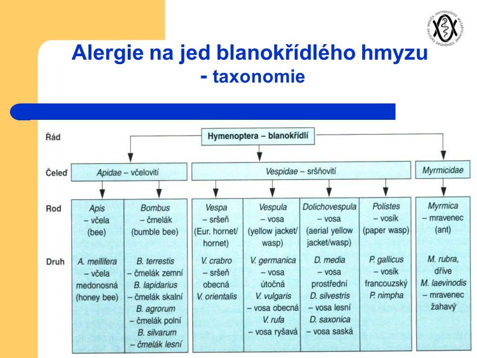 Alergie na jed blanokřídlého hmyzu - taxonomie