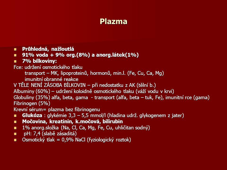 Plazma Průhledná, nažloutlá 91% voda + 9% org.(8%) a anorg.látek(1%)