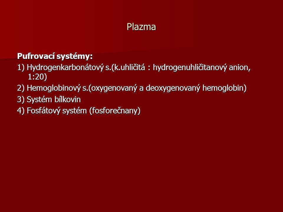 Plazma Pufrovací systémy: