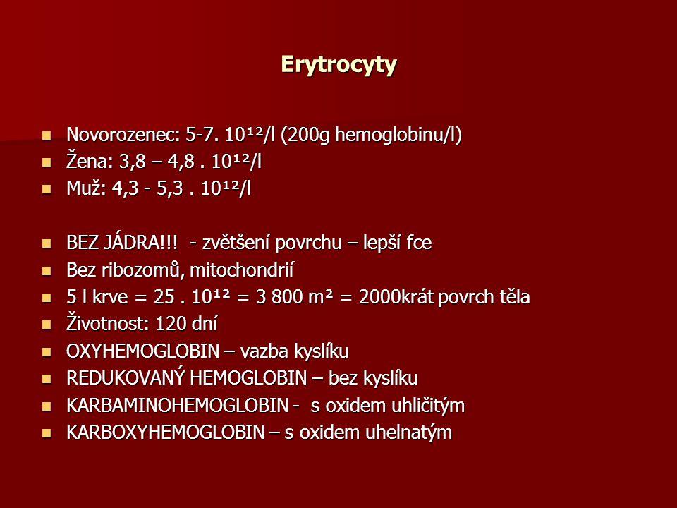 Erytrocyty Novorozenec: 5-7. 10¹²/l (200g hemoglobinu/l)