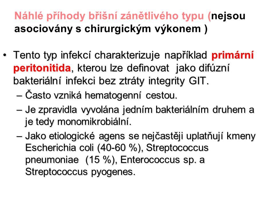 Náhlé příhody břišní zánětlivého typu (nejsou asociovány s chirurgickým výkonem )