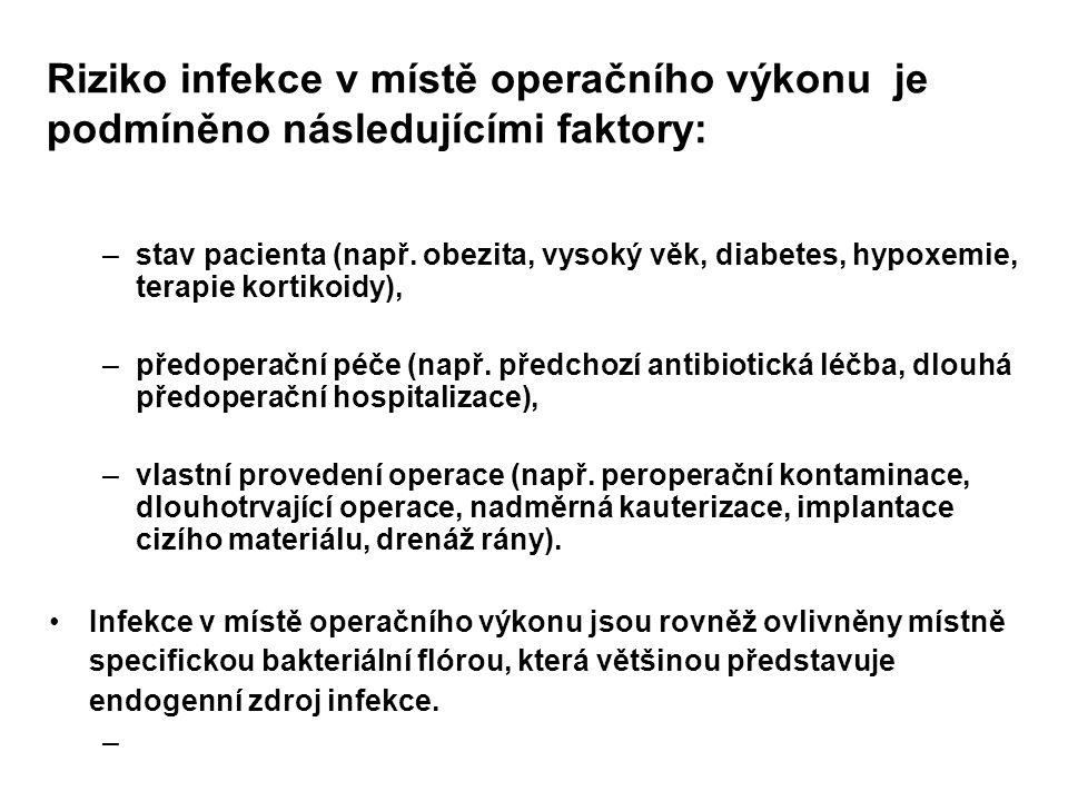 Riziko infekce v místě operačního výkonu je podmíněno následujícími faktory: