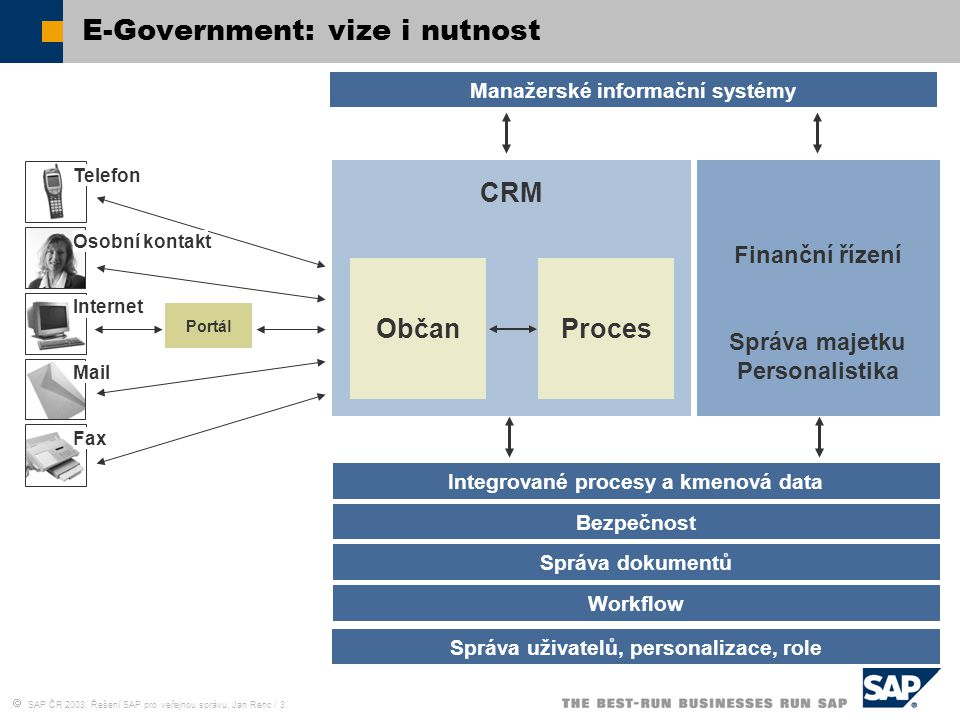 E-Government: vize i nutnost