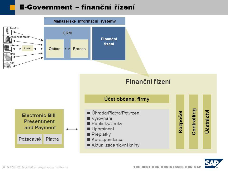 E-Government – finanční řízení
