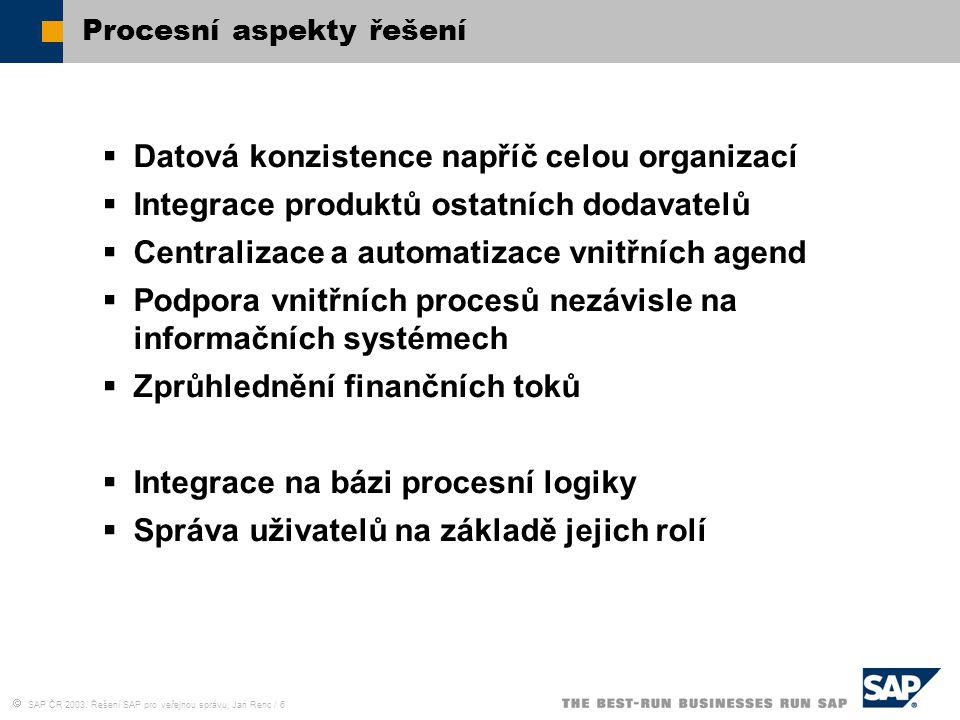 Procesní aspekty řešení