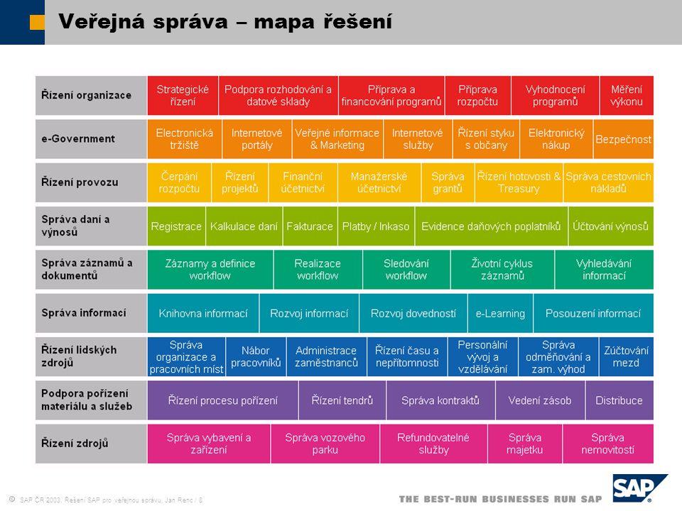 Veřejná správa – mapa řešení
