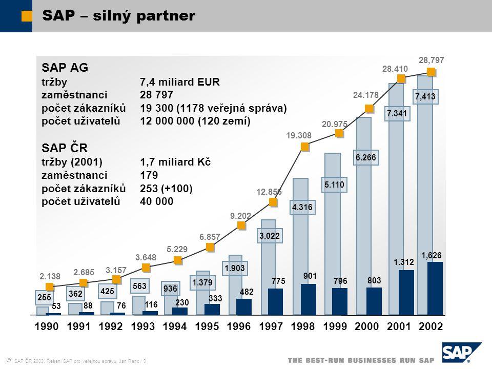 SAP – silný partner SAP AG SAP ČR tržby 7,4 miliard EUR
