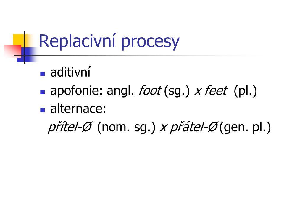 Replacivní procesy aditivní apofonie: angl. foot (sg.) x feet (pl.)