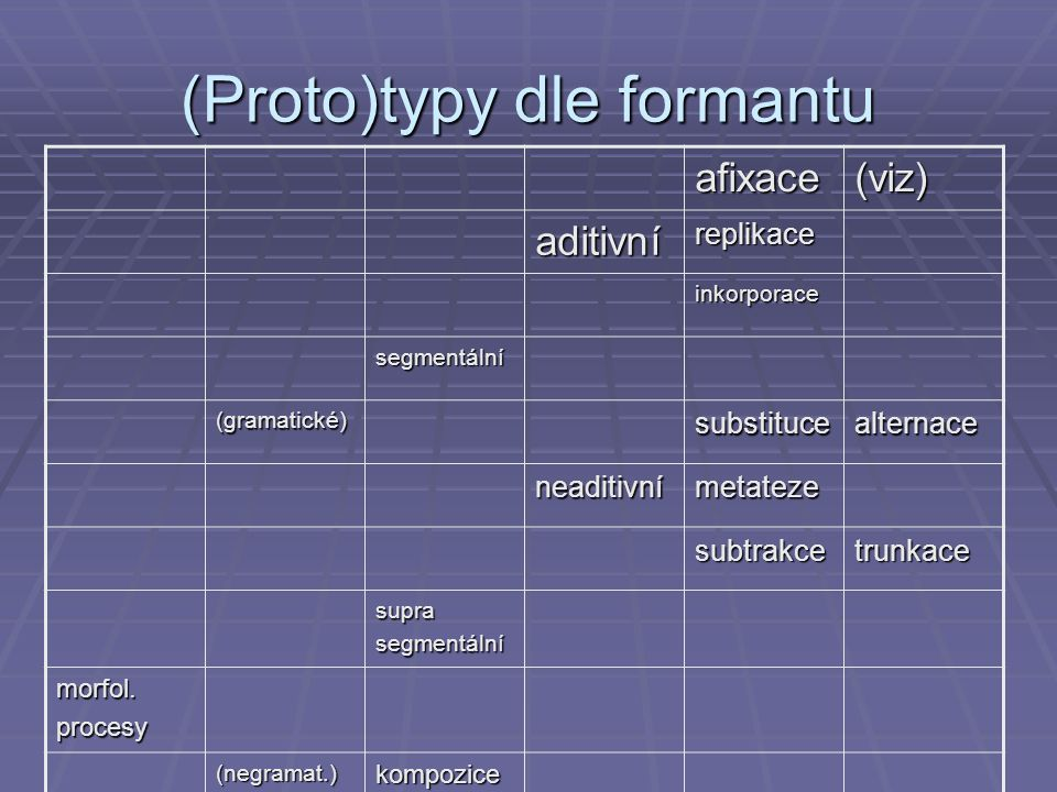 (Proto)typy dle formantu